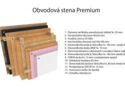 premium-obvodova-stena